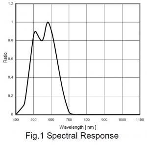 GY-30_spectral_resp..jpg